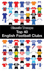 Top 40 English Football Clubs